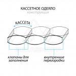 Одеяло Belashoff Шарм кассетное (140х205 см)